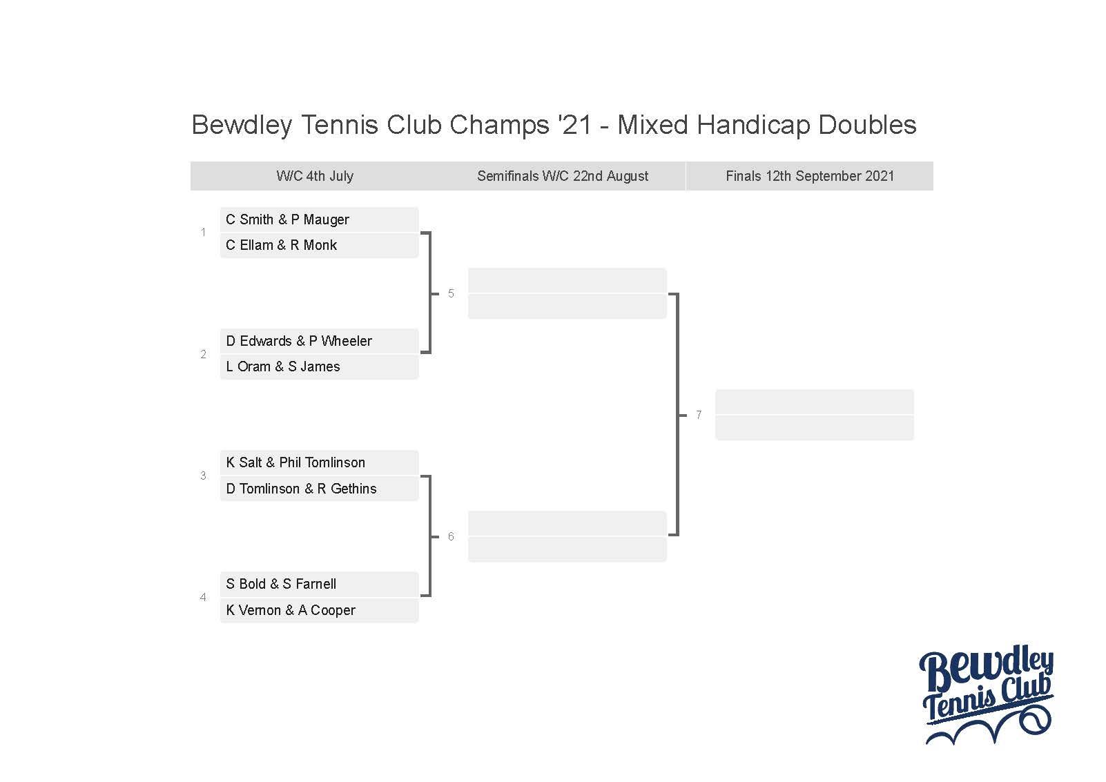 https://bewdleytennisclub.org.uk/wp-content/uploads/2021/07/Mixed-Handicap-Doubles.jpg